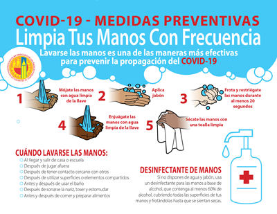 (Wall Decal) Hand Washing Infographic (Spanish-Small)