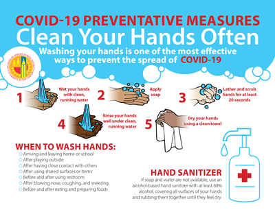 (Wall Decal) Hand Washing Infographic (English-Small)